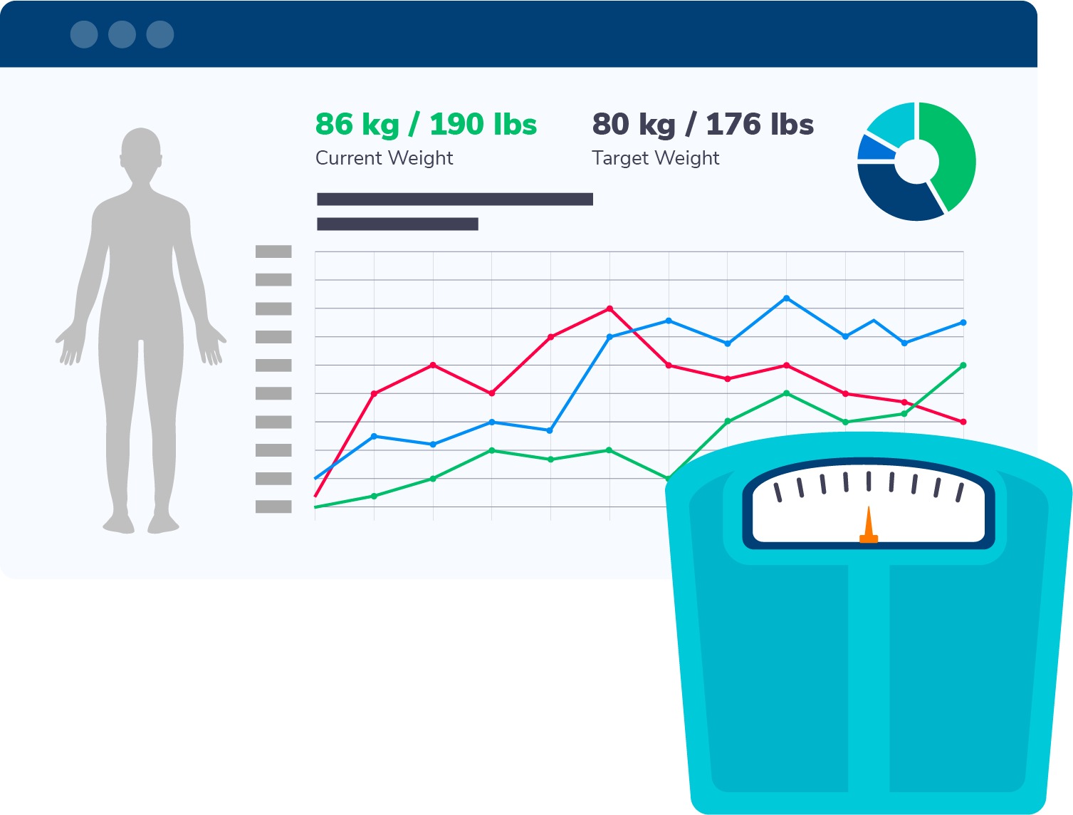 Enroll Patients with Weight Devices RPM